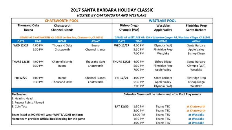 2017 santa barbara holiday classic