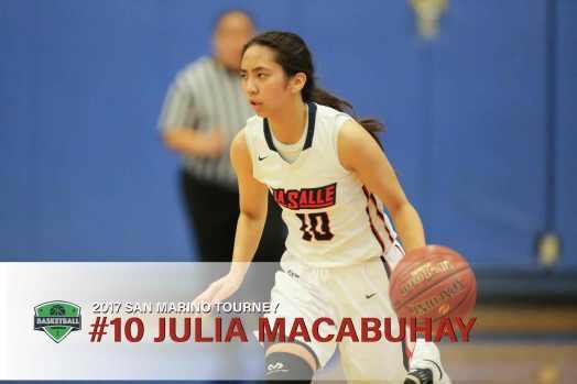 #10 Julia Macabuhay